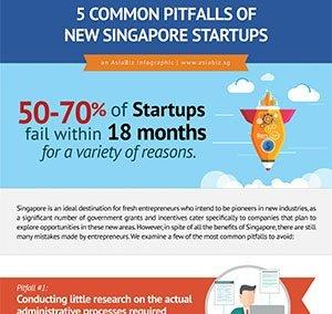 5 Common Pitfalls of New Singapore Startups