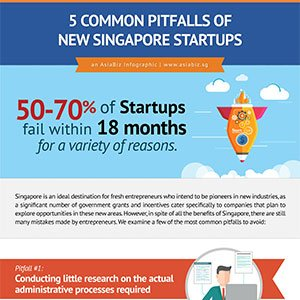 5 Common Pitfalls of New Singapore Startups