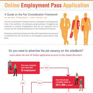 Online EP Application – Criteria for JobsBank Exemption