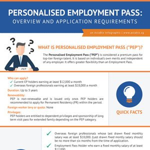 Personalised Employment Pass: Overview and Application Requirements