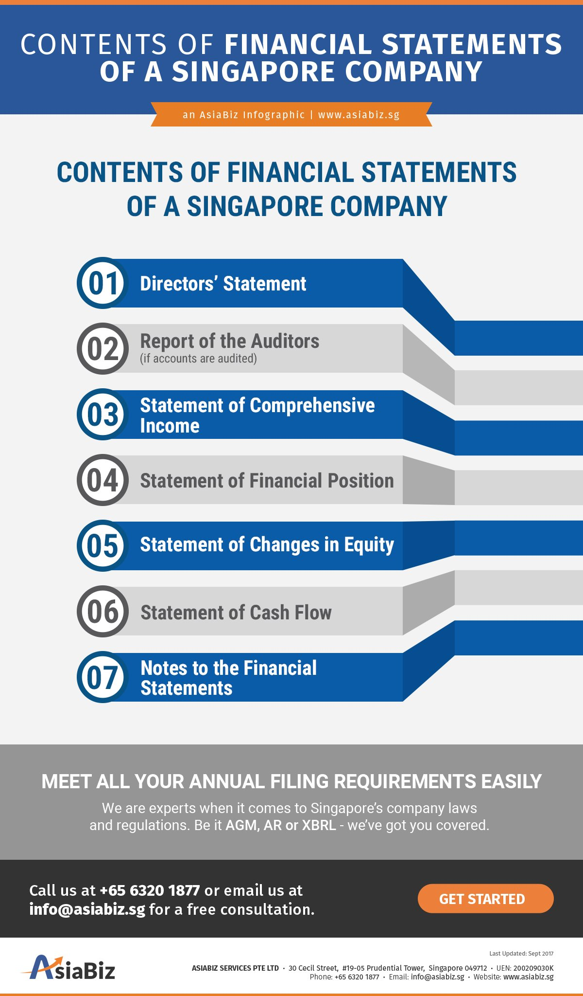 Singapore company financial statements what they should contain