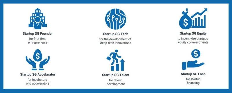 Singapore startup scheme