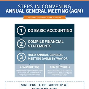 Holding an Annual General Meeting (AGM) – What You Need to Know