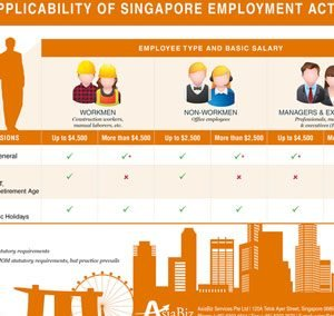 Employment Act Eligibility for Singapore Employees