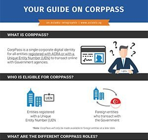 Guide to Setting Up and Maintaining CorpPass