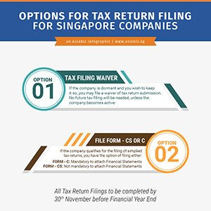 Filing Tax Returns for Singapore Companies