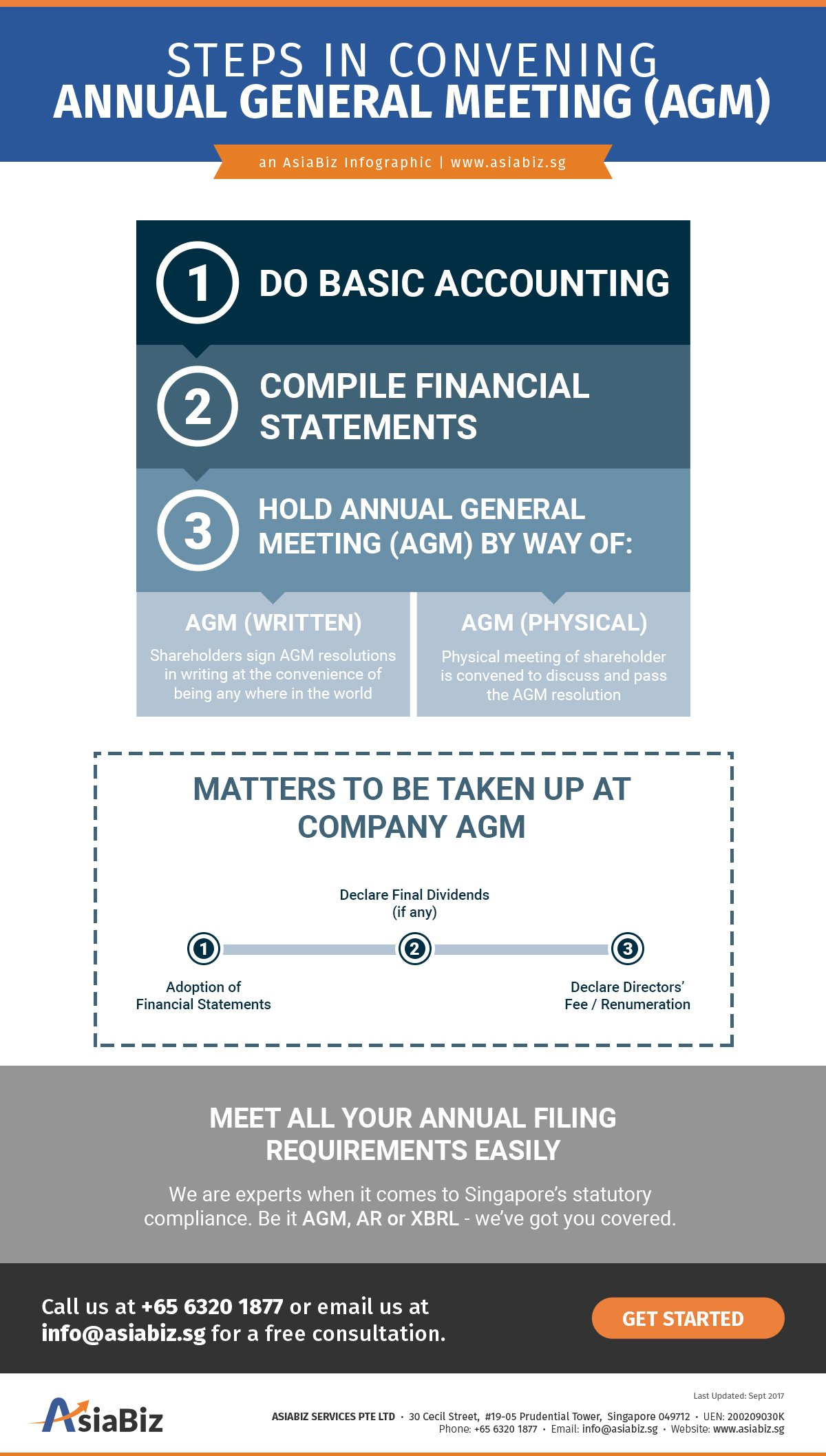 holding an annual general meeting agm what you need to know