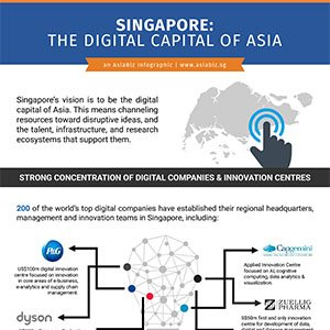 Singapore – The Top Digital Capital Of Asia