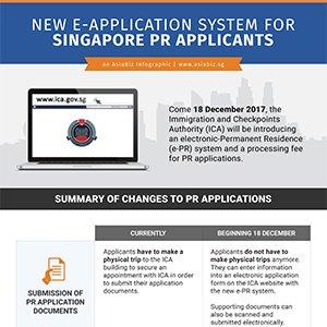 singapore permanent residence e-application system