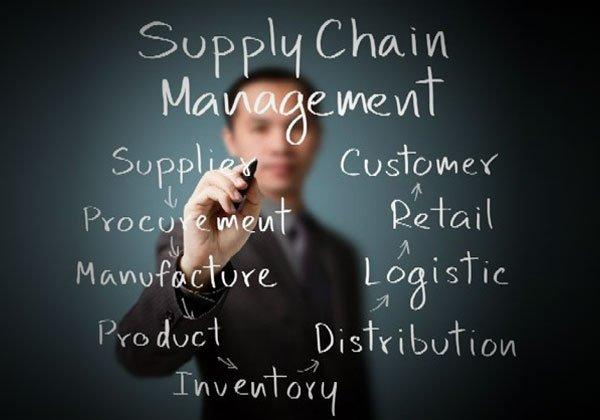 Singapore: An Ideal Destination for Supply Chain Management