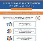 small-company-audit-exemption_infographics-thumb