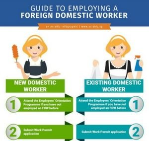 Steps for Employing a Foreign Domestic Worker in Singapore